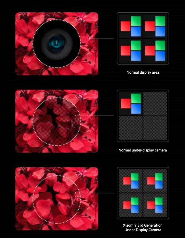 Xiaomi_UnderDisplay_Camera